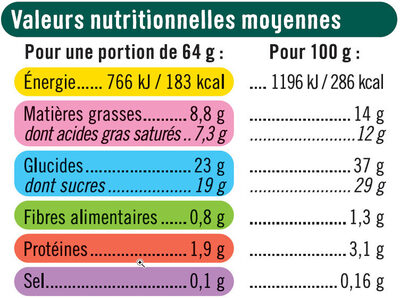 Cônes menthe chocolat - Nutrition facts