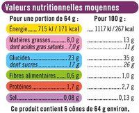 Cônes rhum raisins - Voedingswaarden