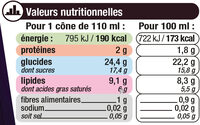 Cônes façon rocher (noisette et chocolat), - Voedingswaarden