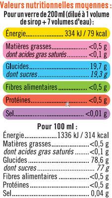 Sirop de recette gourmande pêche/abricot - Nutrition facts - fr