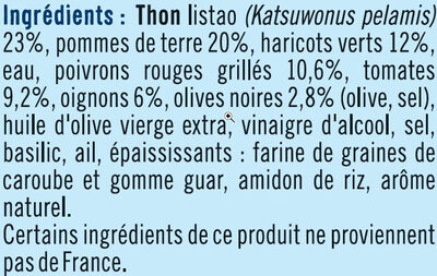 Salade Niçoise au Thon - Ingrédients