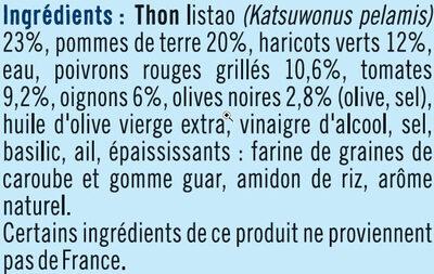 Salade Niçoise au Thon - Ingrédients - fr