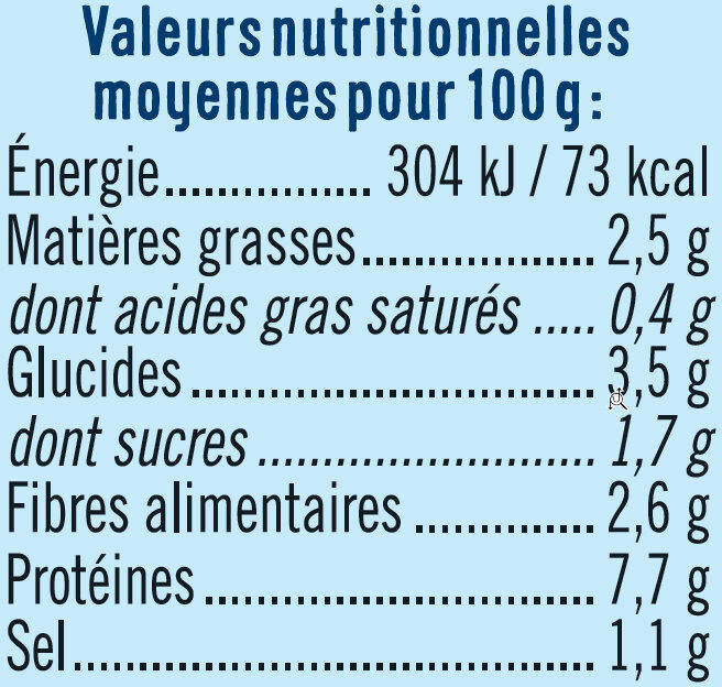 Salade Niçoise au Thon - Informations nutritionnelles
