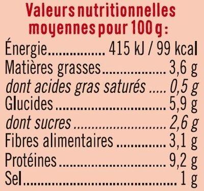 Salade mexicaine au thon - Informations nutritionnelles - fr