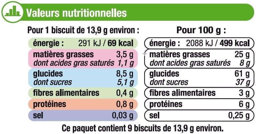 Sablés fourrés au cacao - Nutrition facts