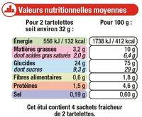 Tartelettes carrées à la fraise - Voedingswaarden - fr