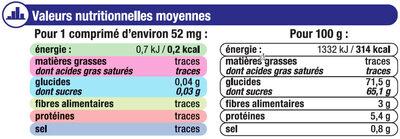 Edulcorant de table sans aspartame - Nutrition facts - fr