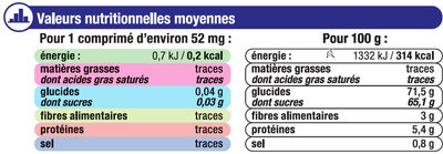 Edulcorant de table - Nutrition facts - fr