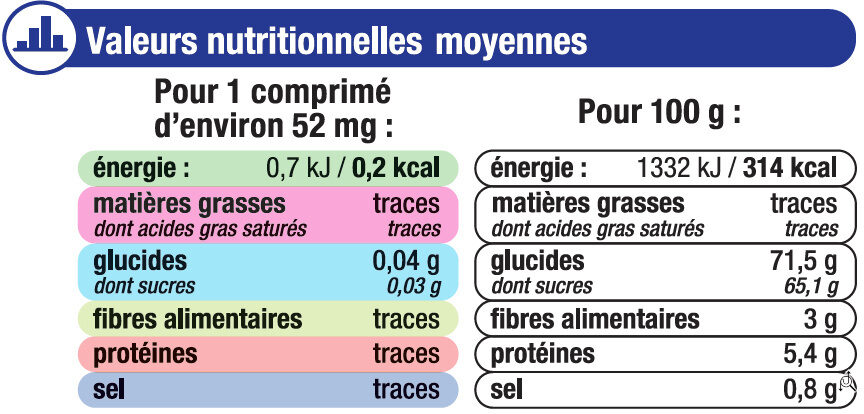 Edulcorant de table - Informations nutritionnelles