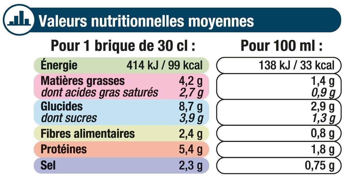 Bisque de Homard - Voedingswaarden