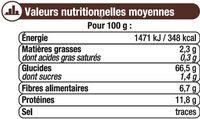 Farine de sarrasin - Informations nutritionnelles - fr