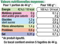 Haricots verts extra-fins en fagot cueillis et rangés à la mains - Informations nutritionnelles - fr
