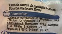 Eau de source de montagne des Alpes - Voedingswaarden - fr