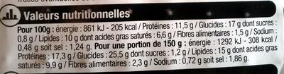 Galettes fourées, jambon emmental - Informations nutritionnelles