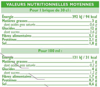 Velouté 7 légumes - Nutrition facts - fr
