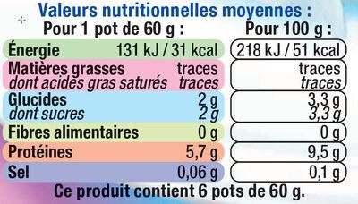 Fromage frais nature 0% de MG - Nutrition facts