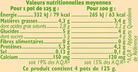 Yaourt brassé nature au lait entier nature - Informations nutritionnelles