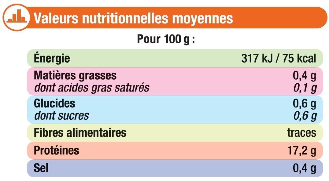 Noix de St Jacques sans corail pêchés en Atlantique - Informations nutritionnelles