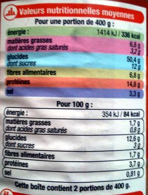 Ravioli, Pur Bœuf - Informations nutritionnelles - fr