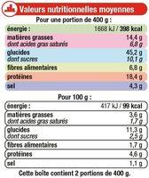 Ravioli à la bolognaise - Voedingswaarden