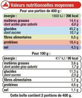 Ravioli à la bolognaise - Informations nutritionnelles - fr