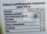 Tapenade Noire - Informations nutritionnelles