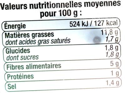 Caviar d'Aubergine - Informations nutritionnelles