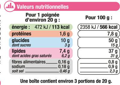 Mini crêpes fourrées goût bacon - Informations nutritionnelles