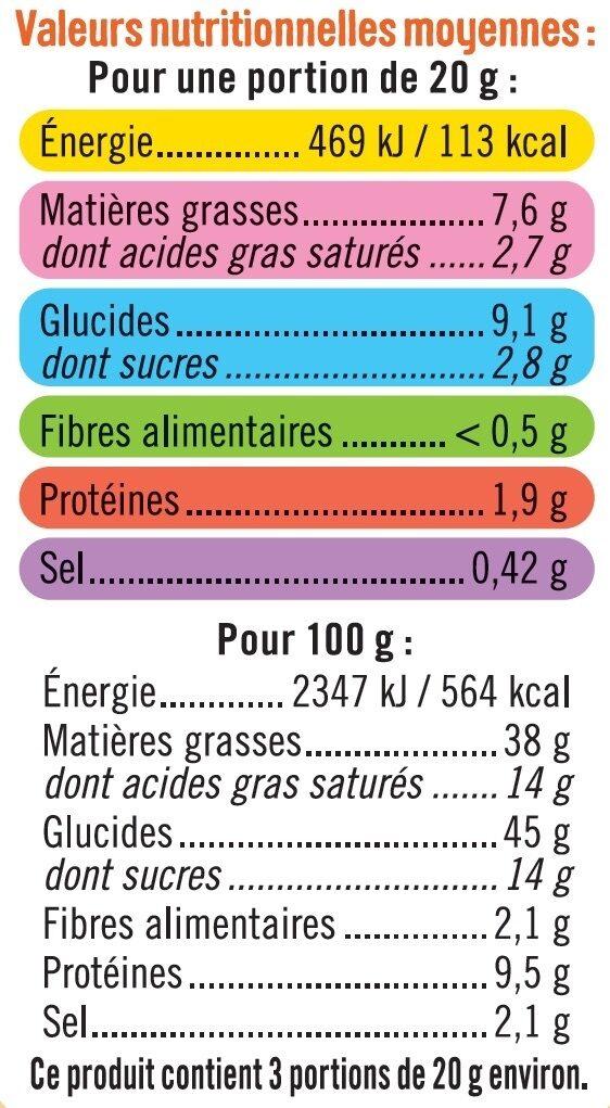 Mini crêpes fourrées au fromage cheddar - Voedingswaarden