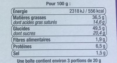 Mini-crêpes fourrées provençale - Voedingswaarden