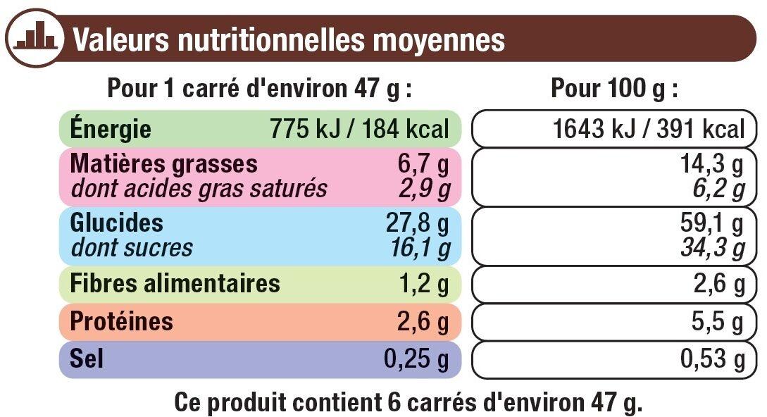 carrés fourrés saveur amande pur beurre - Informations nutritionnelles - fr
