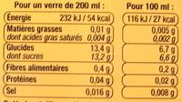 Orange Guarana - Informations nutritionnelles