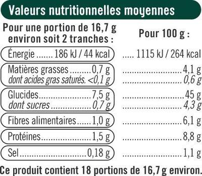 Toasts ronds au seigle spécial saumon - Valori nutrizionali - fr