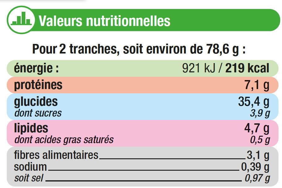 Pain de mie grandes tranches aux céréales - Valori nutrizionali - fr