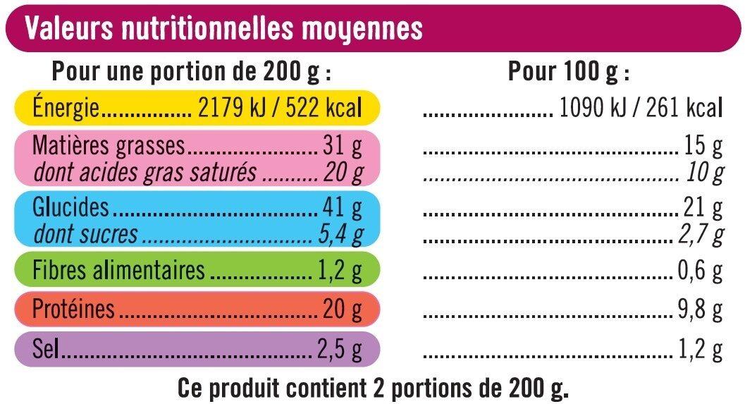 Quiche Lorraine - Nutrition facts - fr
