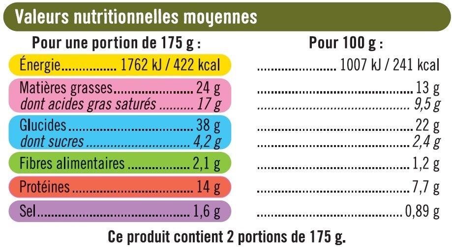 Tarte chèvre et épinards - Nutrition facts