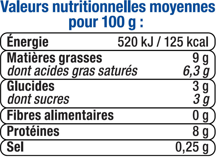 Ricotta au lait pasteurisé 9% de MG - Nutrition facts
