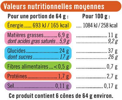 Cônes caramel beurre salé - Nutrition facts - fr