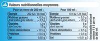 Limonade - Informations nutritionnelles