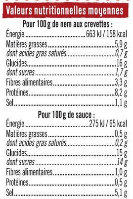 Nems aux crevettes x4 + sauce nuoc mam - Nutrition facts - fr