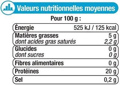 Steaks hachés pur boeuf 5%MG VBF - Informations nutritionnelles