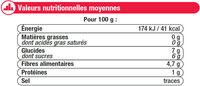Brisures de framboises - Informations nutritionnelles - fr