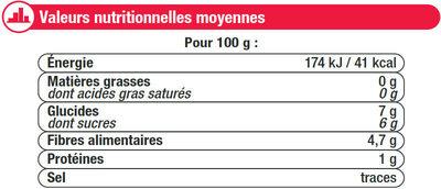 Brisures de framboises - Informations nutritionnelles