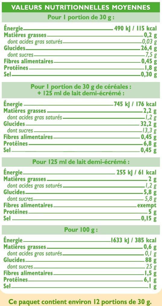 Boules Enrobées au Miel - Informations nutritionnelles - fr