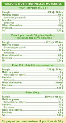 Boules enrobées saveur chocolat - Voedingswaarden - fr