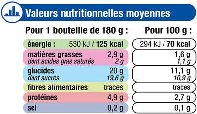 Yaourts à boire 3 parfums fraise vanille framboise - Informations nutritionnelles - fr