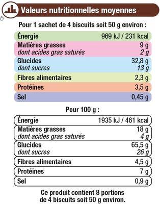 P'tit déj pépites de chocolat - Informations nutritionnelles