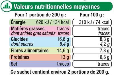 Pois garden peas - Nutrition facts