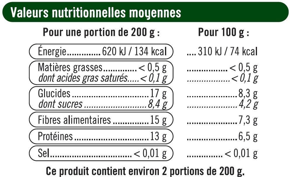 Pois garden peas - Informations nutritionnelles - fr