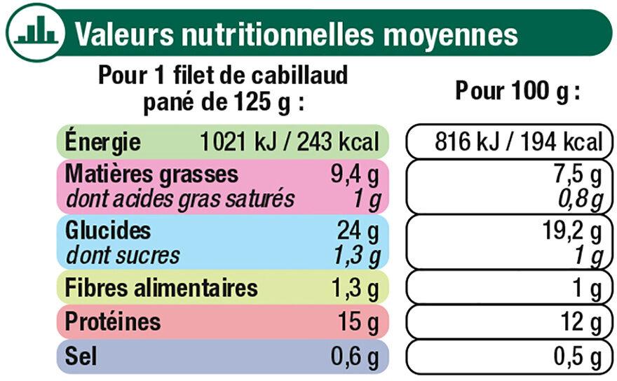 Filets de cabillaud panés - Informations nutritionnelles
